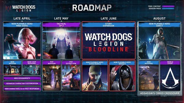 Watch Dogs Legion hafta sonu boyunca tamamen ücretsiz oynanabilecek