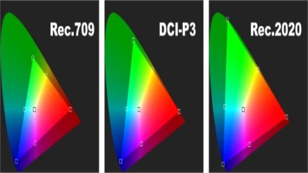HDR (Yüksek Dinamik Aralık) nedir?